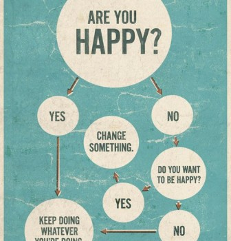 Definitive Guide To Happiness